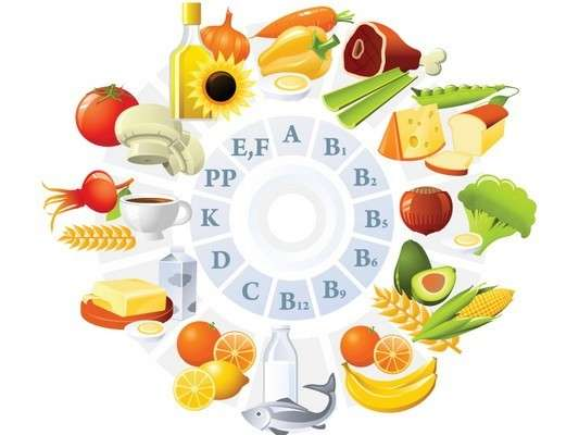витамины для организма человека