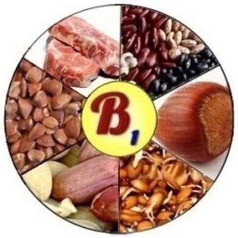 необходимые для здоровья продукты